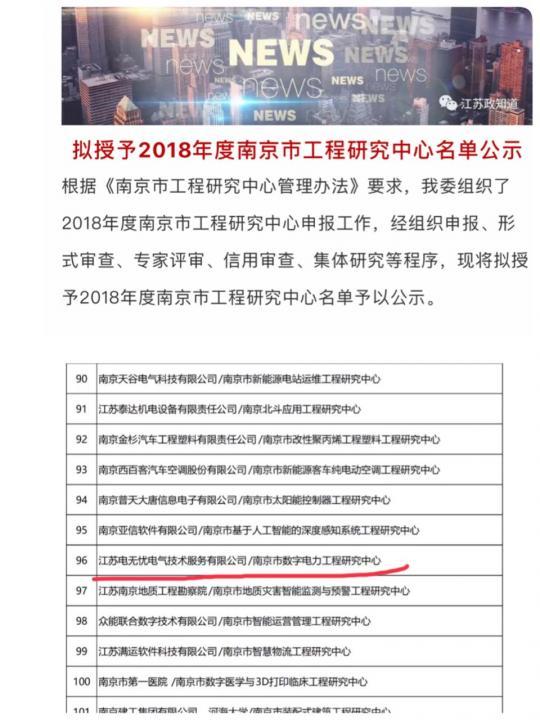 """热烈祝贺我司荣获""""南京市工程研究中心""""称号"""